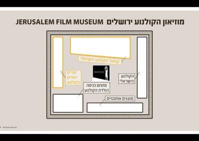 מצגת מוזיאון הקולנוע