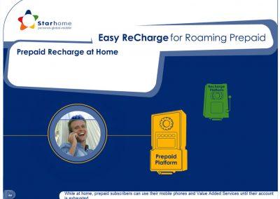 סטאר-הום מצגת easy recharge